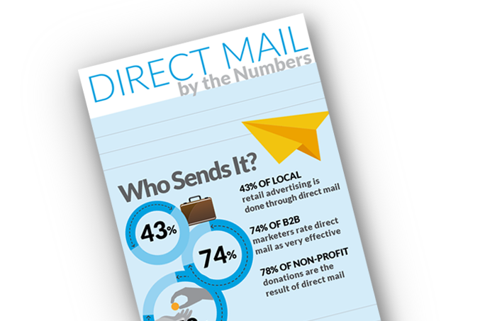 Direct Mail by the Numbers